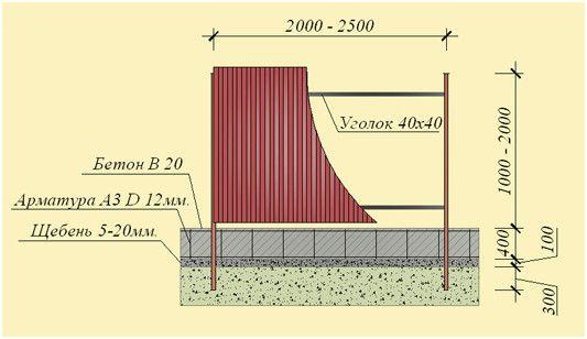 Схема стрічково-столбового фундаменту