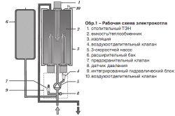 Фото - Монтаж газових та електричних котлів опалення