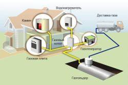 Пристрій настінного двоконтурного газового котла