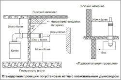 Схема установки котла з димоходом.