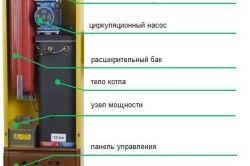 Загальний пристрій електричного котла.