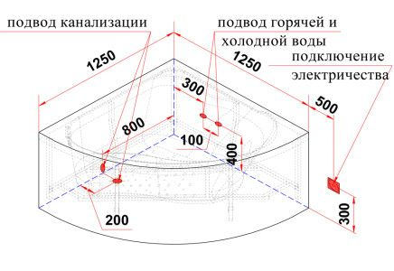 Схема установки кутового джакузі