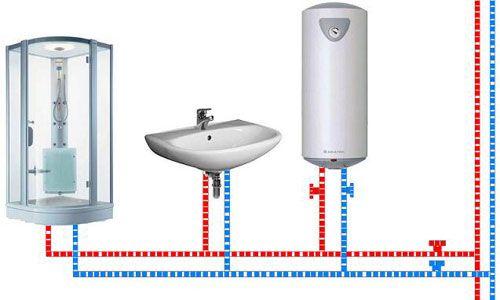 Фото - Монтаж і демонтаж змішувача у ванній кімнаті