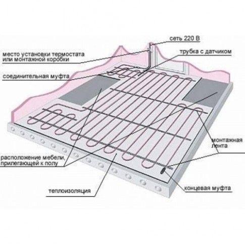 електричний тепла підлога монтаж