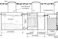 Фото - Монтаж каналізації в заміському будинку