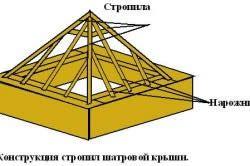 Схема шатрового даху