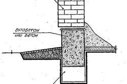Схема стовпчастого фундаменту до веранди