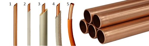 Фото - Монтаж мідних труб опалення та їх ізоляція