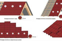 Варіанти укладання листів даху на металочерепицю