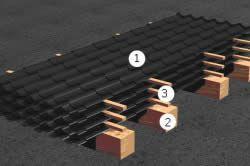 Схема зберігання металочерепиці: 1 - Металочерепиця- 2 - брус 200х200- 3 - рейка 30х30