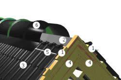 Схема пристрою елементів коника: 1 - додаткові рейки обрешеткі- 2 - гідробарьер- 3 - Металочерепиця- 4 - вітрова дошка-5 - ущільнювач конька- 6 - планка коника