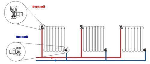Схема обвязки радіаторів опалення