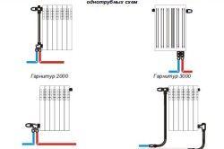 Схеми нижнього підключення радіаторів