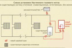 Схема установки настінного газового котла