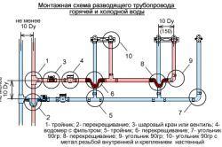 Фото - Монтаж опалювальних систем