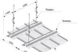 Фото - Монтаж підвісної алюмінієвого рейкової стелі