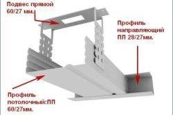 Схема монтажу прямого підвісу в збірці