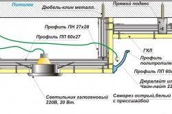 Розрахунок і схема дворівневого стелі