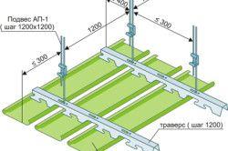 Пристрій підвісної рейкової стелі