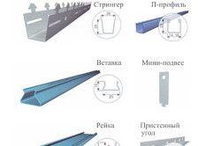 Елементи конструкції рейкової стелі