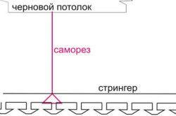 Схема монтажу підвісної рейкової стелі на саморізи