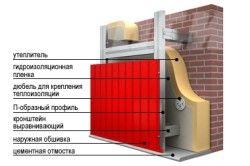 Схема кріплення профлиста на стіну.