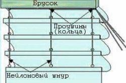 Схема римських штор на липучці