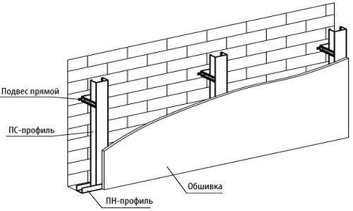Фото - Монтаж шумоізоляції для стін з гіпсокартону