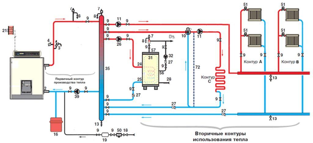 Фото - Монтаж системи опалення з поліпропілену