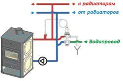 Фото - Монтаж системи опалення