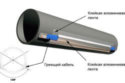 Фото - Монтаж теплоізоляції трубопроводів