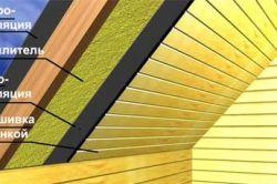 Монтаж утеплювача на стіни, підлогу та перекриття