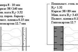 Схема установки утеплювача - варіант 1