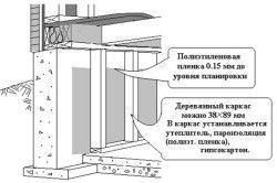 Схема установки утеплювача - варіант 2