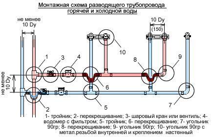 Схема монтажу гарячого і холодного водопостачання