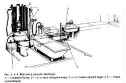 Схема розташування вентилів