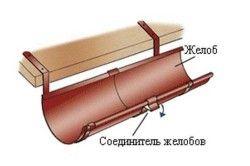 Схема зєднання жолобів