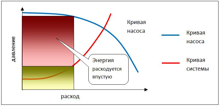 Фото - Розрахунок витрати теплоносія