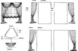 Фото - Чи можна зробити комбіновані штори своїми руками