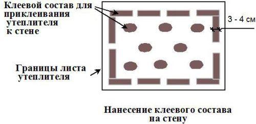 Схема нанесення клею на лист пінопласту