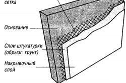 Схема армуючої сітки стіни