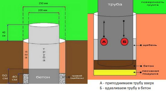 Фото - Надійна заливка фундаменту під лазню: 6 кроків до надійного основи