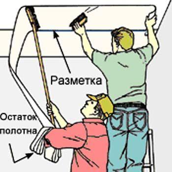 Обклеювання стелі шпалерами