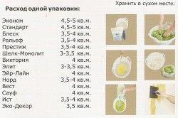 Приклад витрати однієї упаковки рідких шпалер