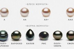 Фото - Нарядні намисто з перлів з золотими вставками: як вибрати і з чим носити