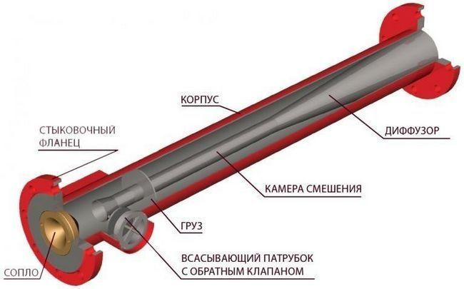 Схема високонапірного пеногенератора