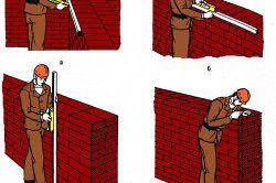 Перевірка вертикальності стін і кутів при кладці цегли