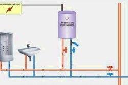 Установка електричного накопичувального водонагрівача