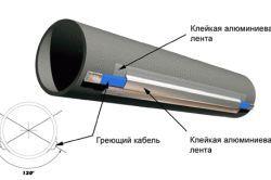Фото - Необхідність утеплення опалювальних труб