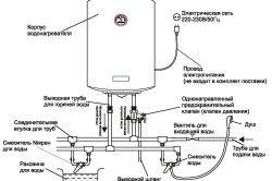 Схема пристрій електричного водонагрівача